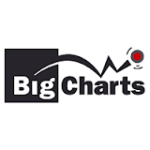 Big Charts- Historical Quotes